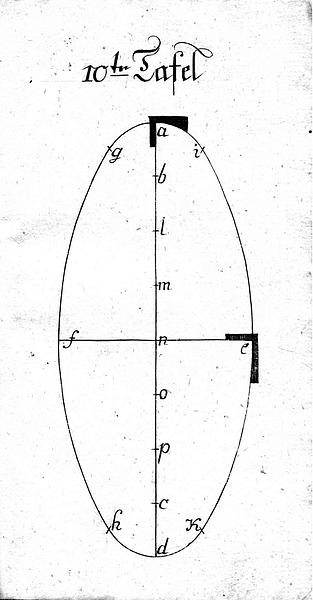 Buettnerlehre Tafel 10