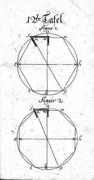 Buettnerlehre Tafel 12, Figur 1 und 2