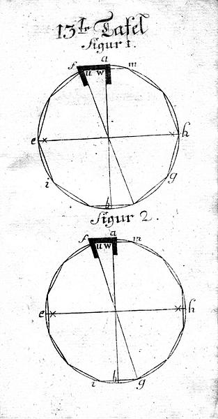 Buettnerlehre Tafel 13, Figur 1 und 2