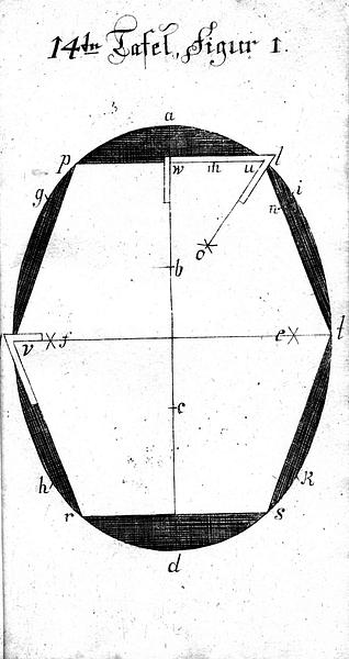 Buettnerlehre Tafel 14, Figur 1