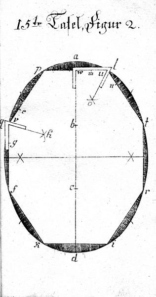 Buettnerlehre Tafel 15, Figur 2