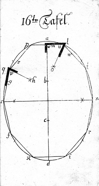 Buettnerlehre Tafel 16