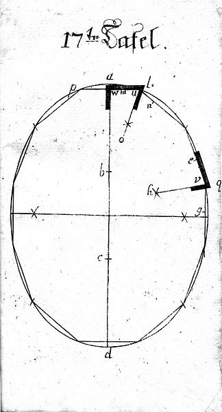 Buettnerlehre Tafel 17