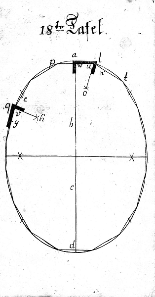 Buettnerlehre Tafel 18