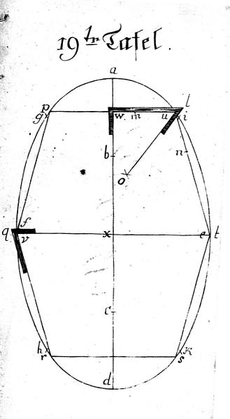 Buettnerlehre Tafel 19