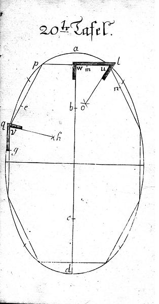 Buettnerlehre Tafel 20
