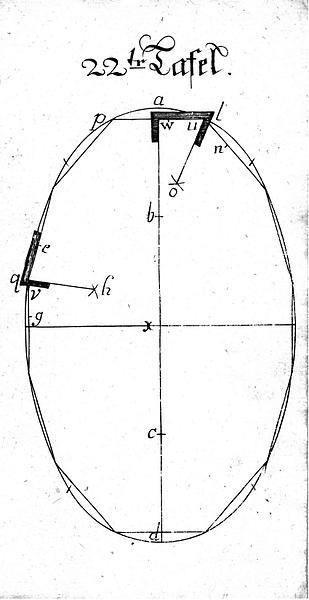 Buettnerlehre Tafel 22