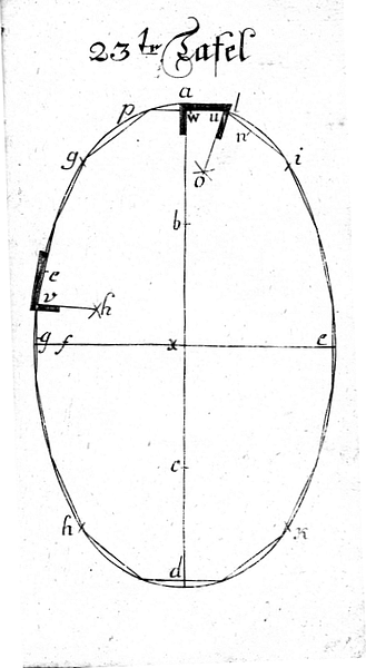 Buettnerlehre Tafel 23