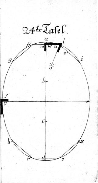 Buettnerlehre Tafel 24