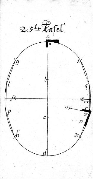 Buettnerlehre Tafel 25