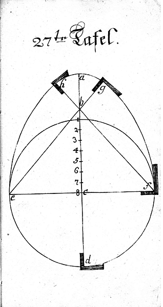 Buettnerlehre Tafel 27