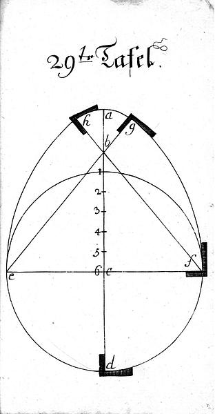 Buettnerlehre Tafel 29