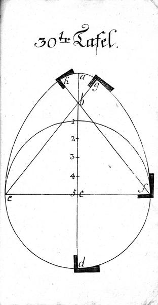 Buettnerlehre Tafel 30