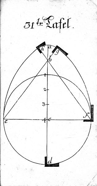 Buettnerlehre Tafel 31