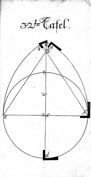 Buettnerlehre Tafel 32