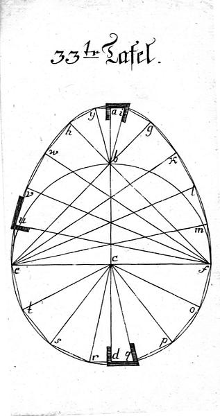 Buettnerlehre Tafel 33