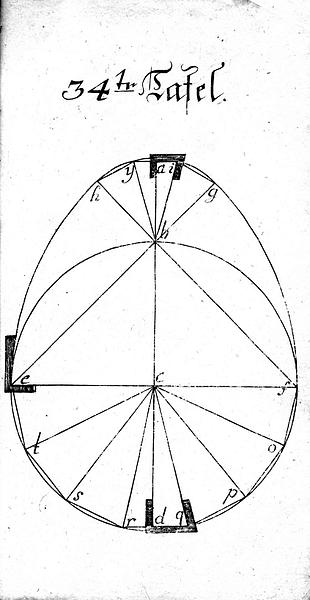 Buettnerlehre Tafel 34
