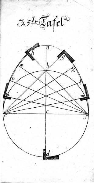 Buettnerlehre Tafel 35
