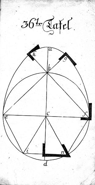 Buettnerlehre Tafel 36