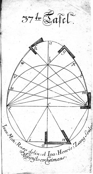 Buettnerlehre Tafel 37