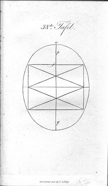 Buettnerlehre Tafel 38 (5. Auflage)