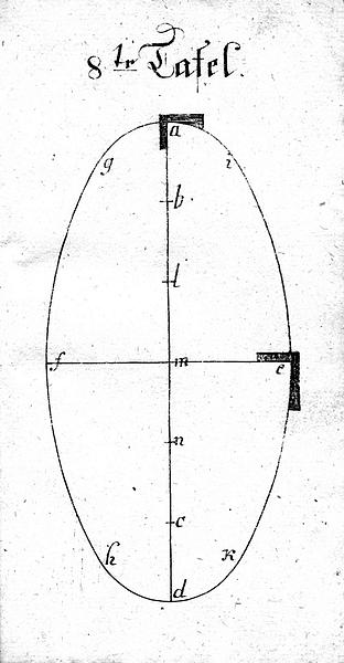 Buettnerlehre Tafel 8