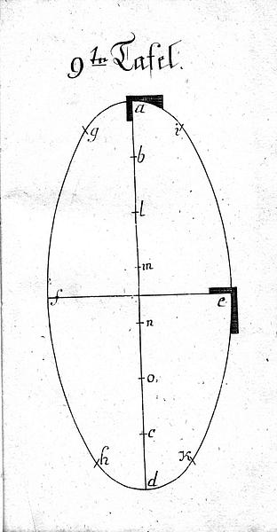 Buettnerlehre Tafel 9