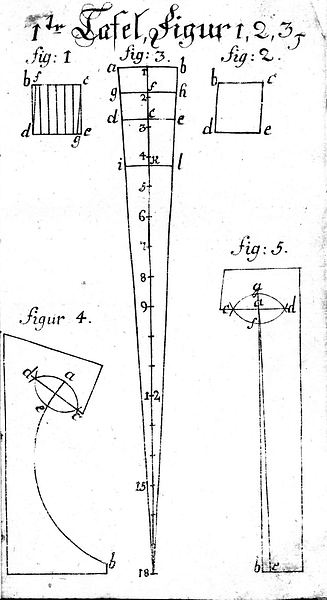 Buettnerlehre Tafel 1, Figur 1, 2, 3