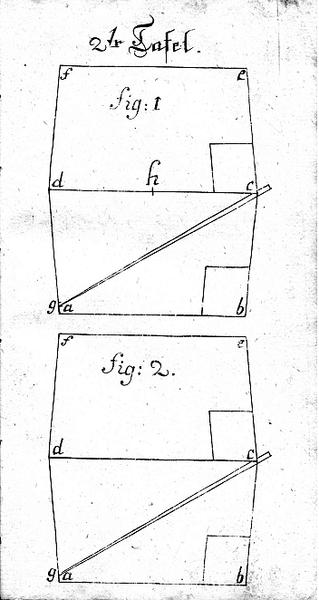 Buettnerlehre Tafel 2, Figur 1 und 2