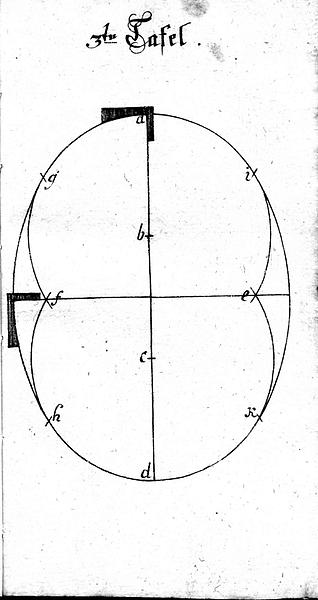 Buettnerlehre Tafel 3
