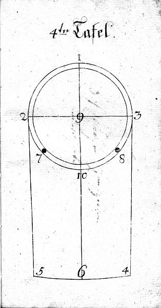 Buettnerlehre Tafel 4
