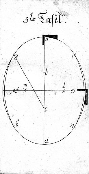 Buettnerlehre Tafel 5