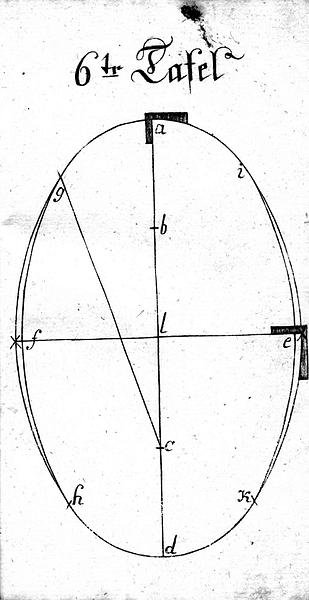 Buettnerlehre Tafel 6