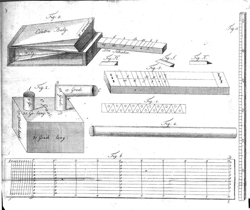 Stimmpfeife und Monochord
